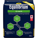 WINERGY EQUILIBRIUM GROWTH 15KG thumbnail